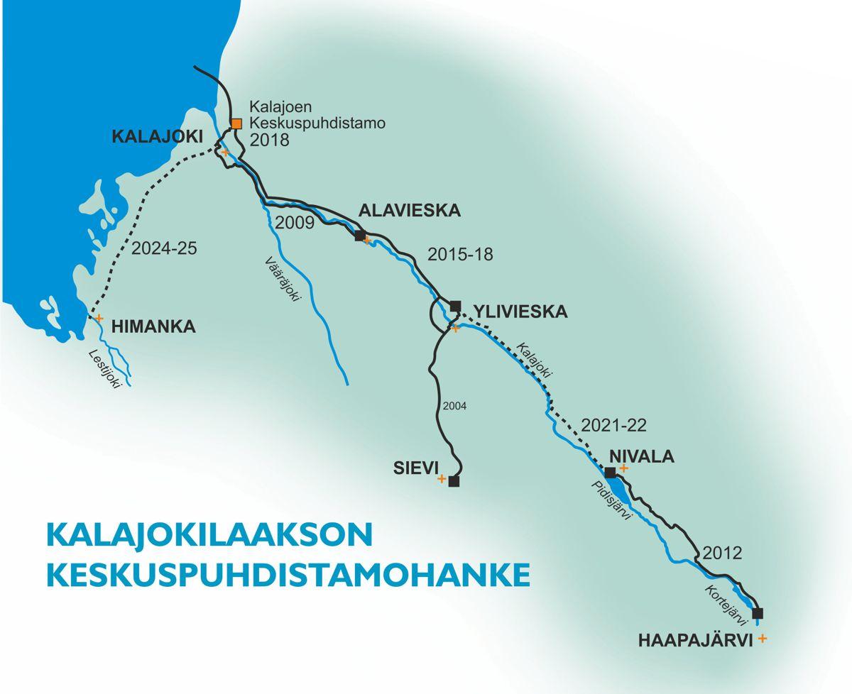 Kalajoen Keskuspuhdistamo Ja Ylivieska Kalajoki Siirtoviemari Ovat